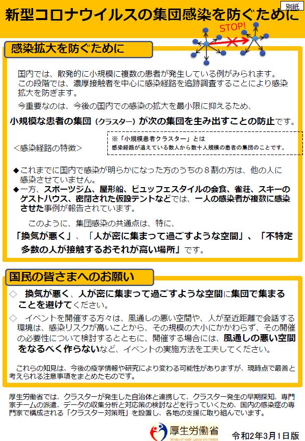 福岡 市 感染 者 数
